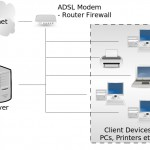 sistemas_redes